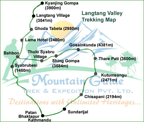 Langtang Valley Trekking map